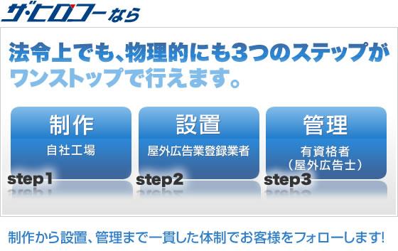 法令上でも、物理的にも3つのステップがワンストップで行えます。